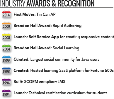 Awards _recognition